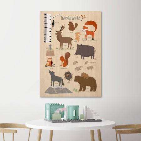 Geschenkideen zum Schulstart von Posterlounge | Berlin mit Kind